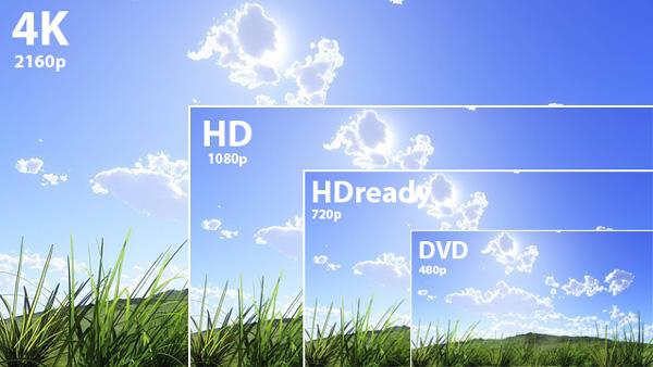 4 K Auflösung